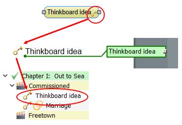 Thinkboard add event