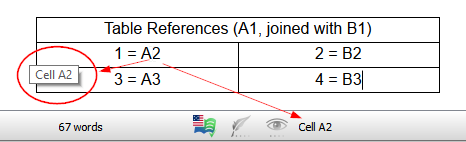 Table tooltip message