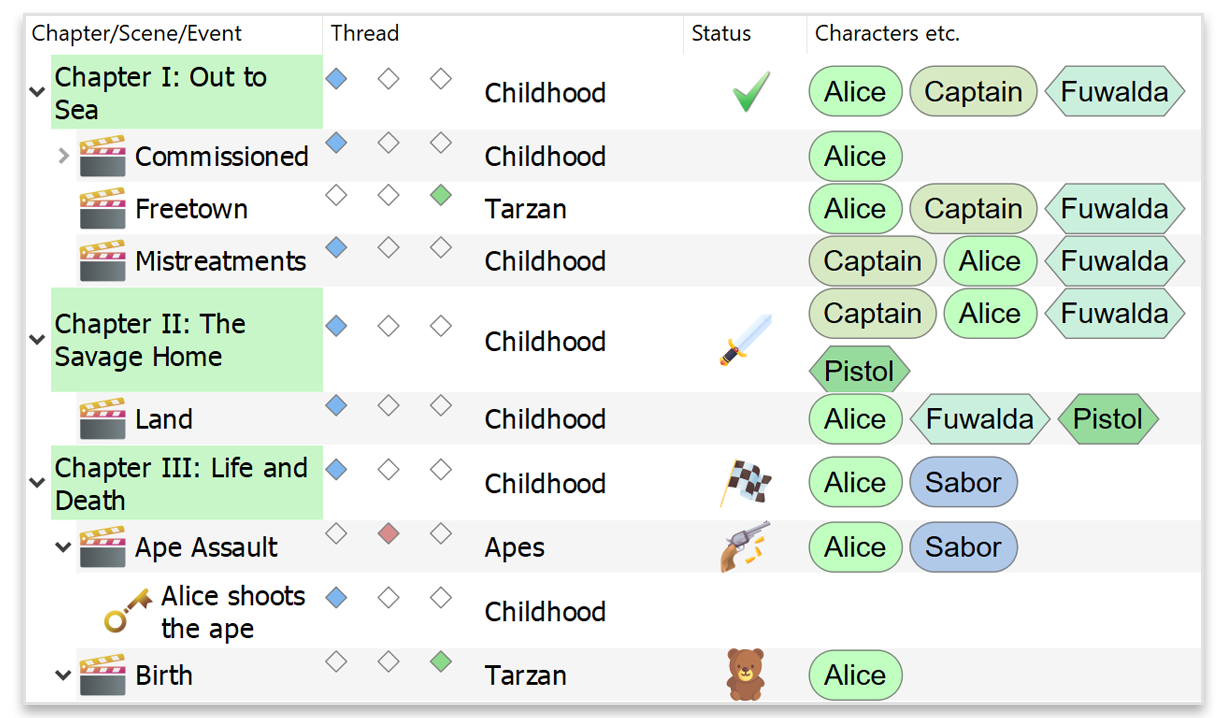 Characters and threads in the organizer